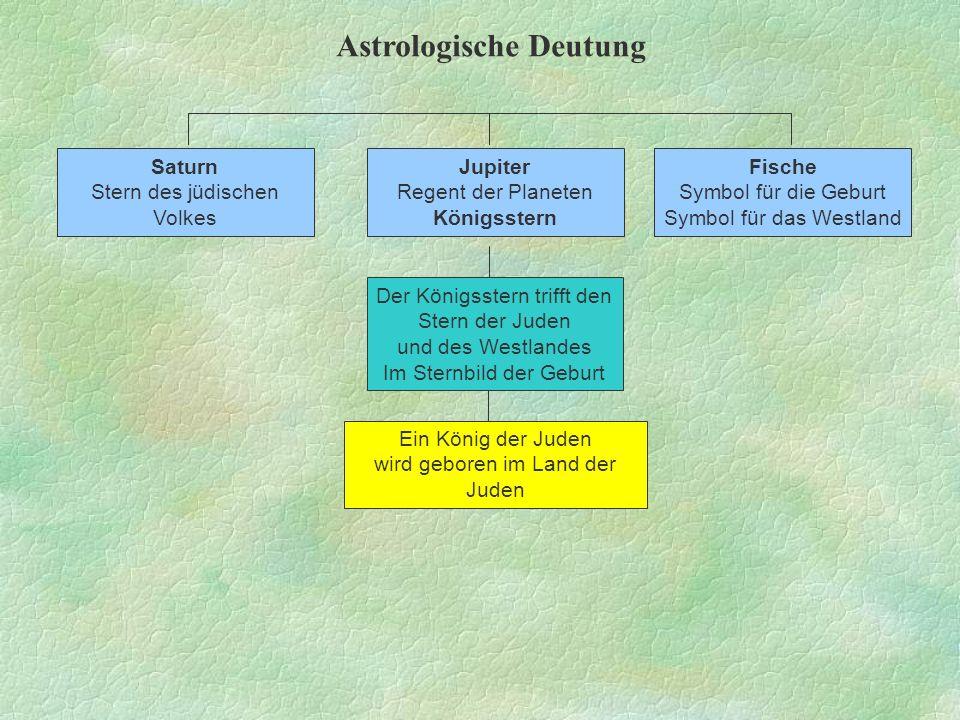 Astrologische Deutung