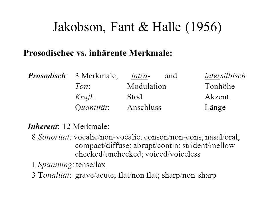 Jakobson, Fant & Halle (1956)