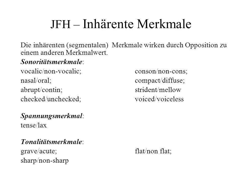 JFH – Inhärente Merkmale