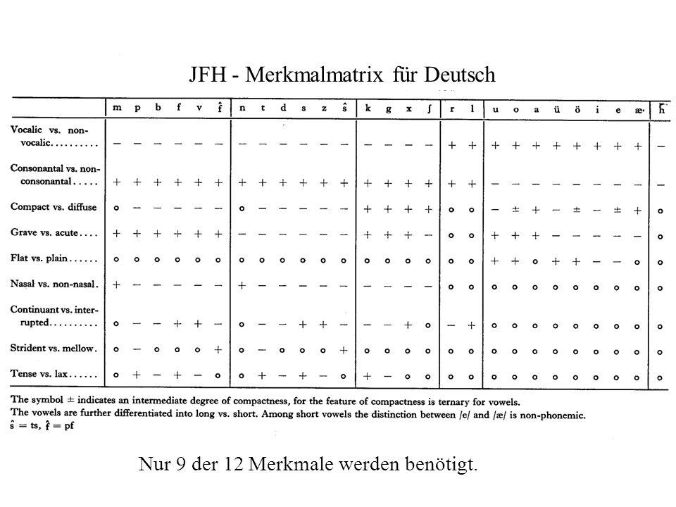 JFH - Merkmalmatrix für Deutsch