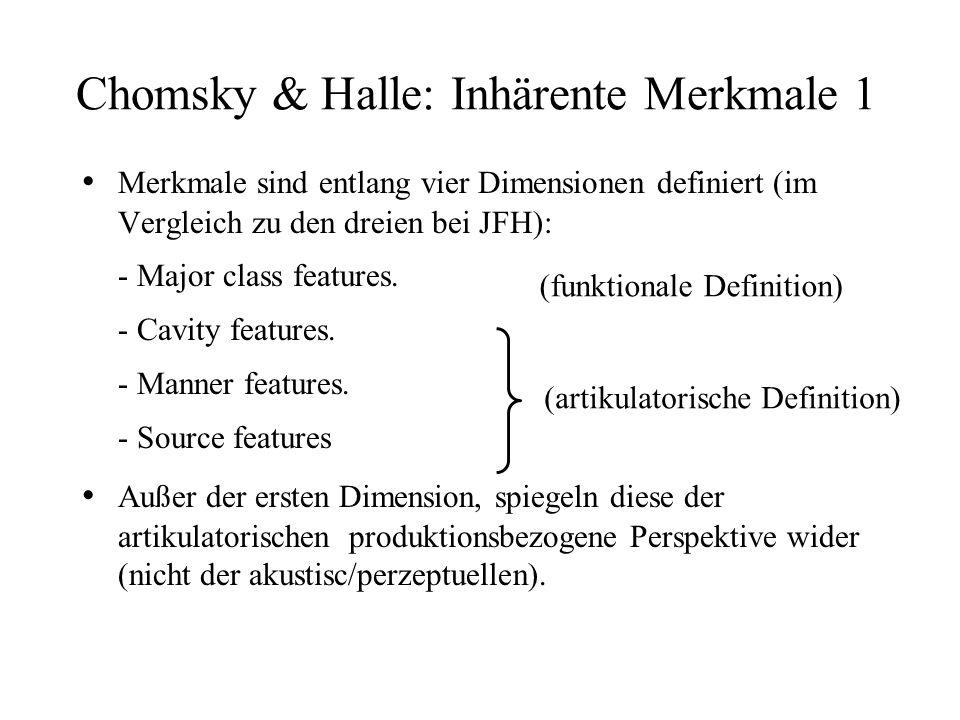 Chomsky & Halle: Inhärente Merkmale 1