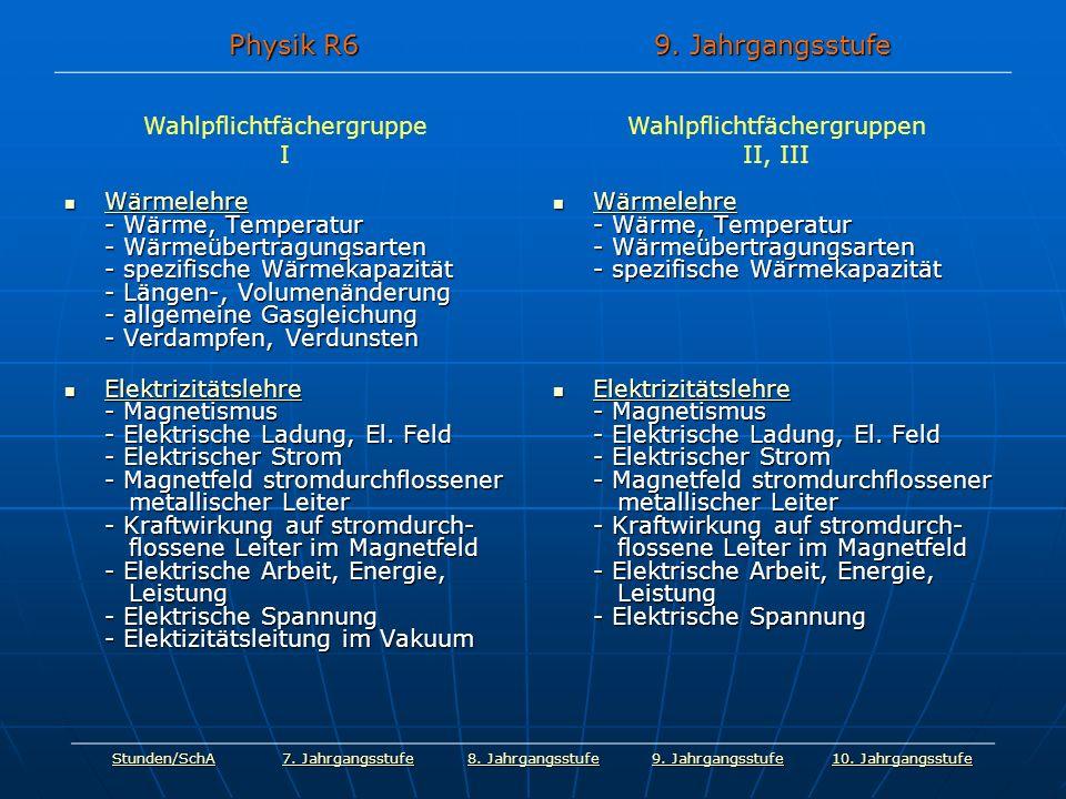 Physik R6 9. Jahrgangsstufe Wahlpflichtfächergruppe I