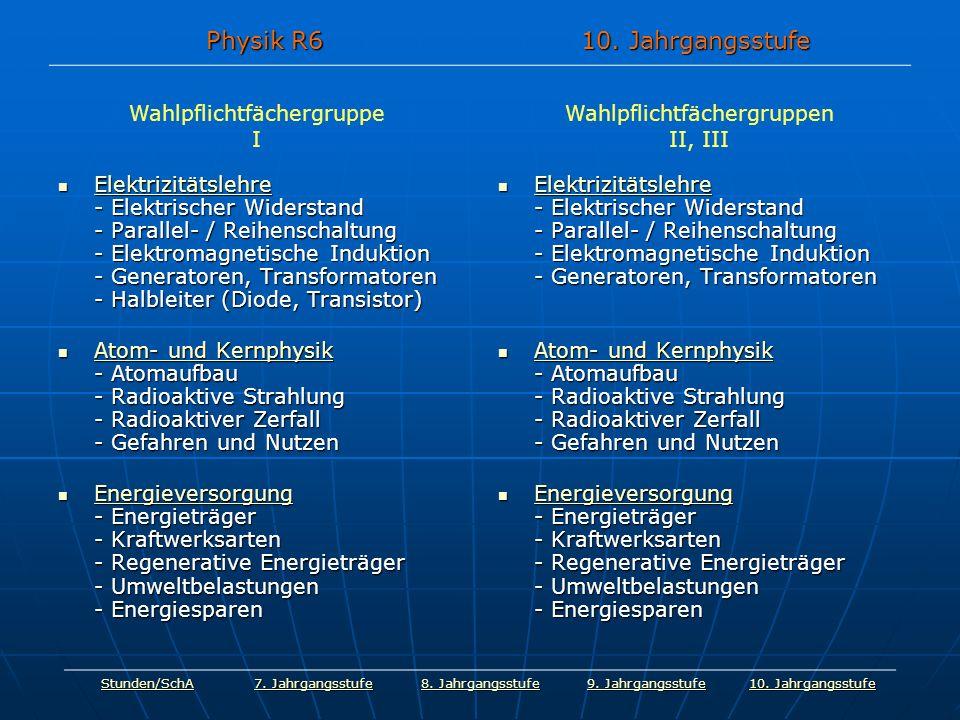 Physik R6 10. Jahrgangsstufe Wahlpflichtfächergruppe I