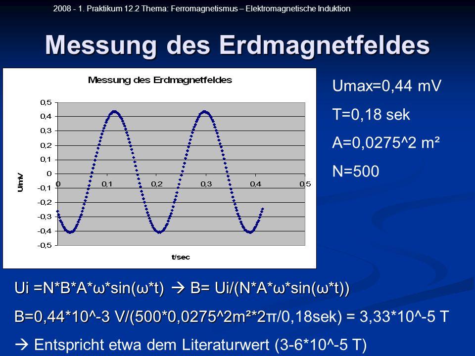 Messung des Erdmagnetfeldes
