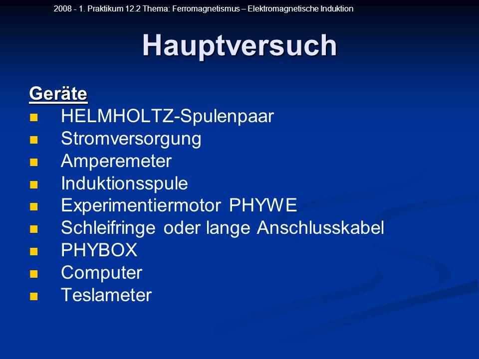 Hauptversuch Geräte HELMHOLTZ-Spulenpaar Stromversorgung Amperemeter