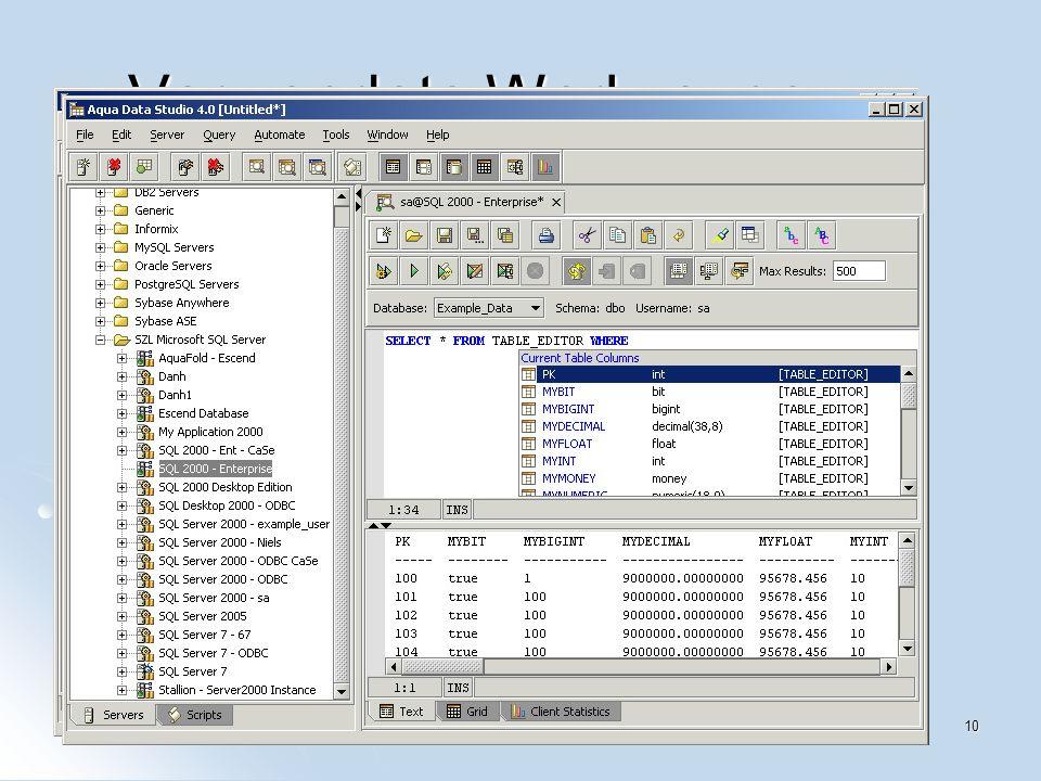 Verwendete Werkzeuge Eclipse-Plugins Fedora Linux Aqua Data Studio Ant