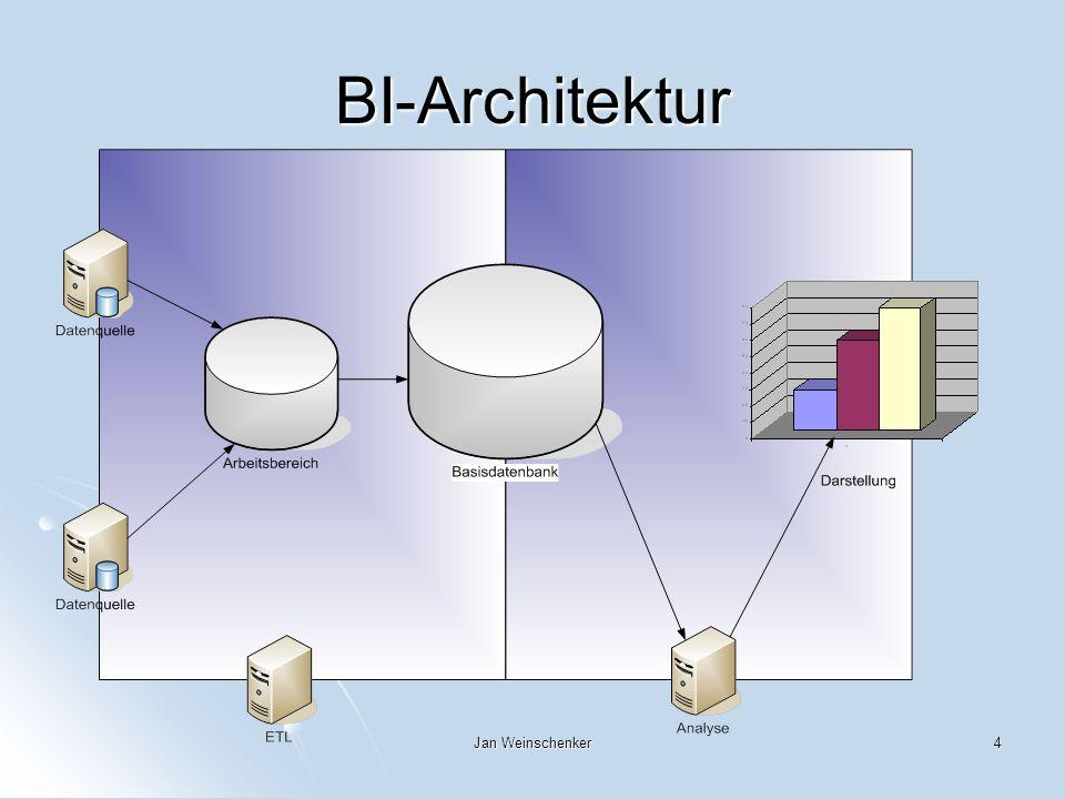 BI-Architektur Jan Weinschenker
