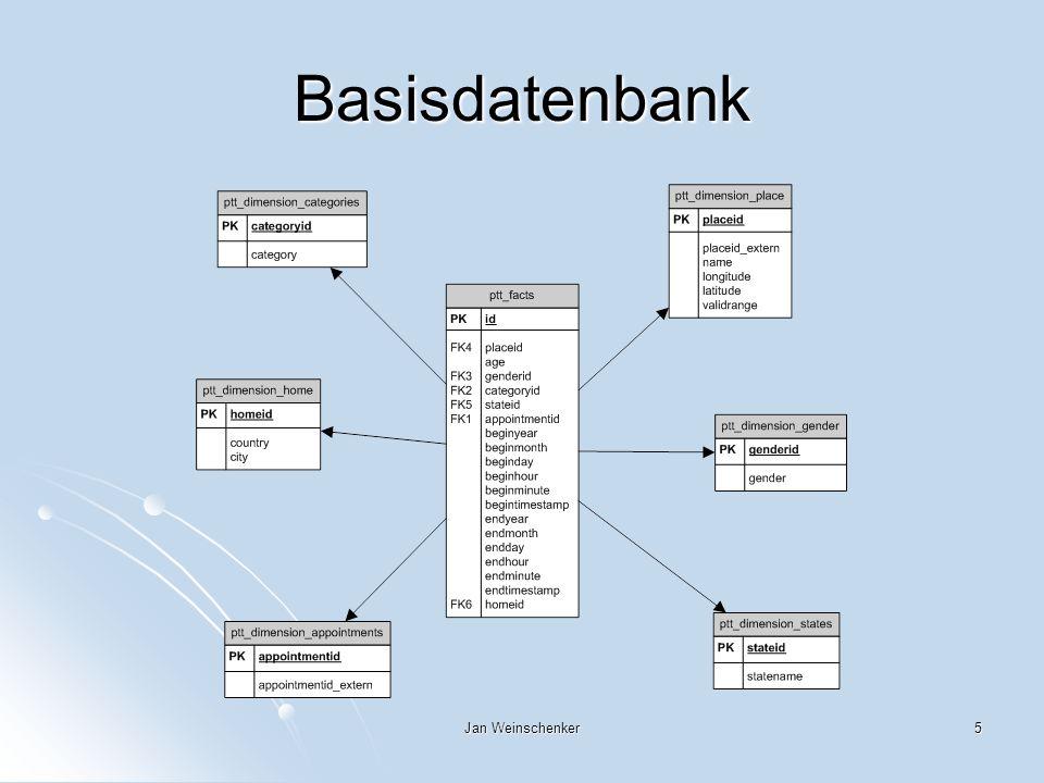Basisdatenbank Jan Weinschenker
