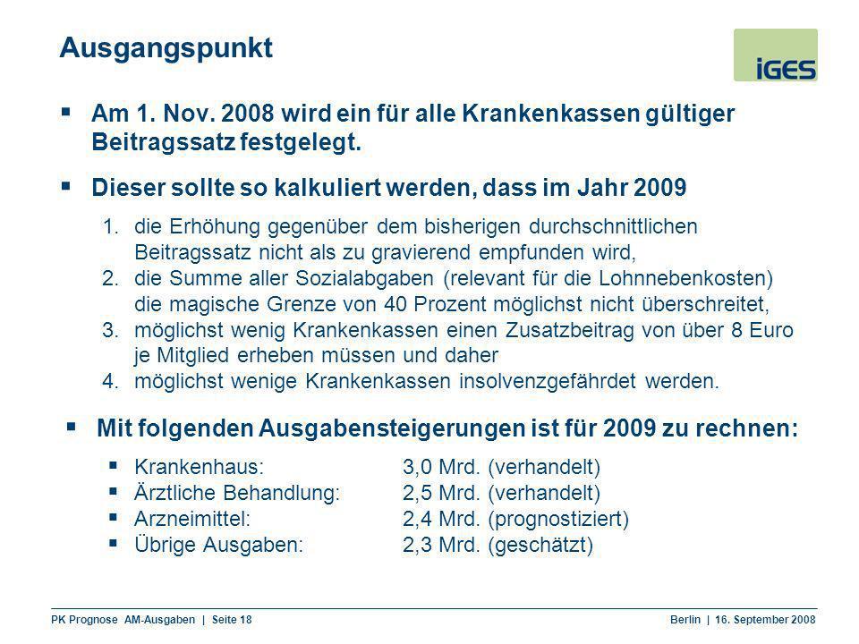 Ausgangspunkt Am 1. Nov. 2008 wird ein für alle Krankenkassen gültiger Beitragssatz festgelegt.