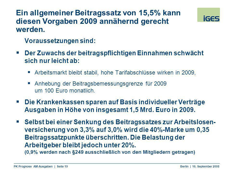 Ein allgemeiner Beitragssatz von 15,5% kann diesen Vorgaben 2009 annähernd gerecht werden.