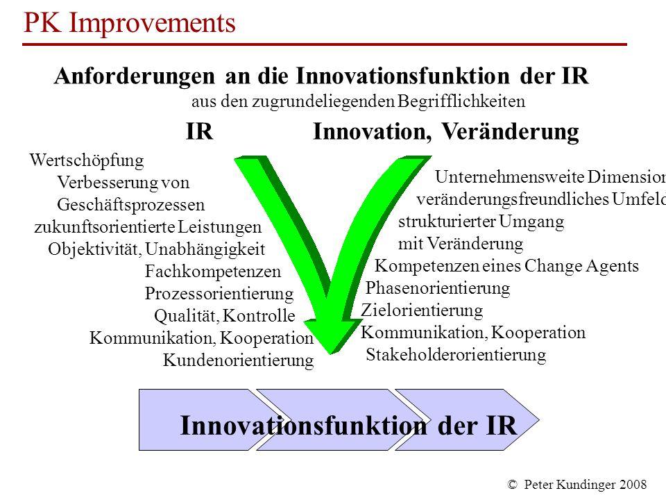 Anforderungen an die Innovationsfunktion der IR