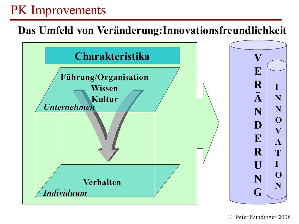 Das Umfeld von Veränderung:Innovationsfreundlichkeit