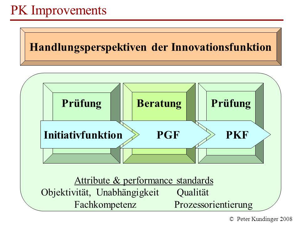Handlungsperspektiven der Innovationsfunktion