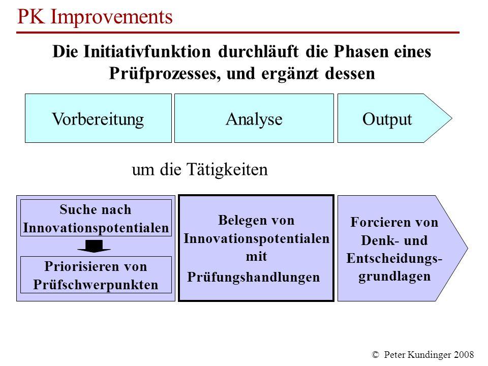 Innovationspotentialen Innovationspotentialen