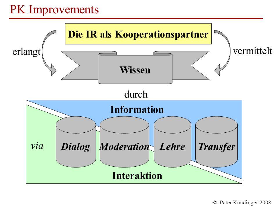 Die IR als Kooperationspartner