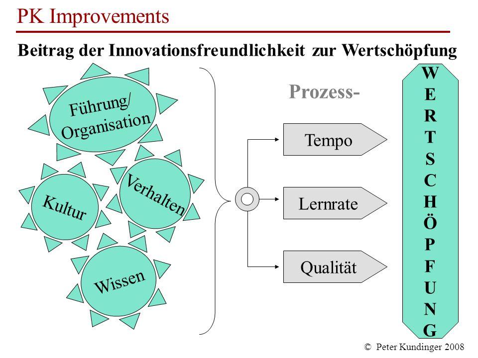 Prozess- Beitrag der Innovationsfreundlichkeit zur Wertschöpfung
