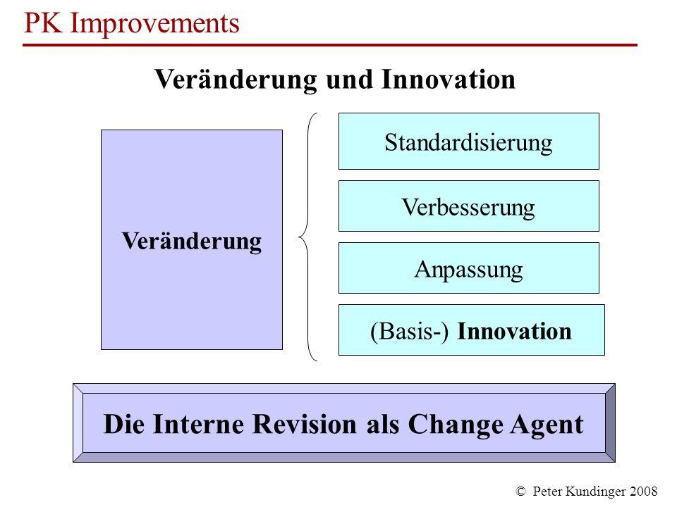 Veränderung und Innovation Die Interne Revision als Change Agent