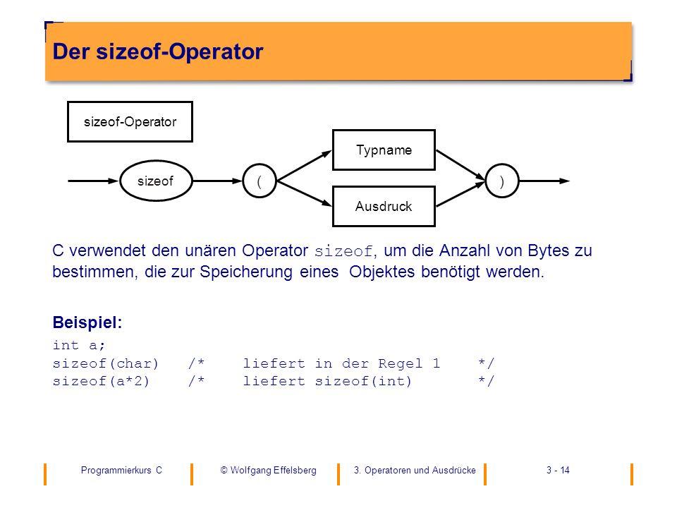 Der sizeof-Operator ) ( sizeof-Operator. Typname. sizeof. Ausdruck.