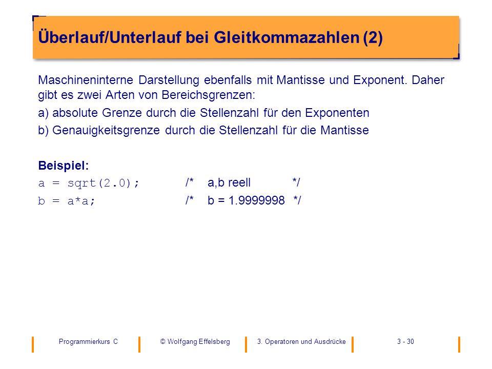 Überlauf/Unterlauf bei Gleitkommazahlen (2)