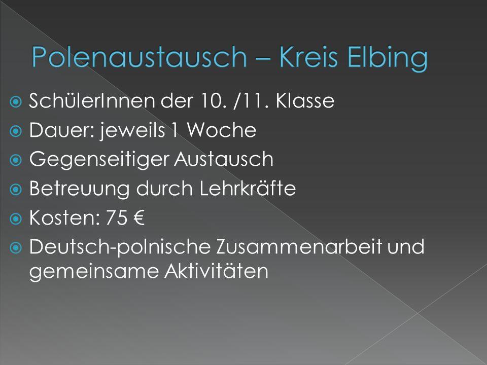 Polenaustausch – Kreis Elbing