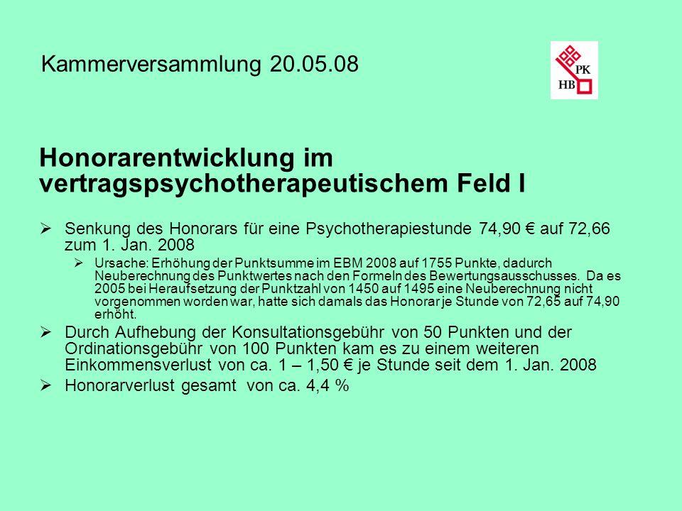 Honorarentwicklung im vertragspsychotherapeutischem Feld I