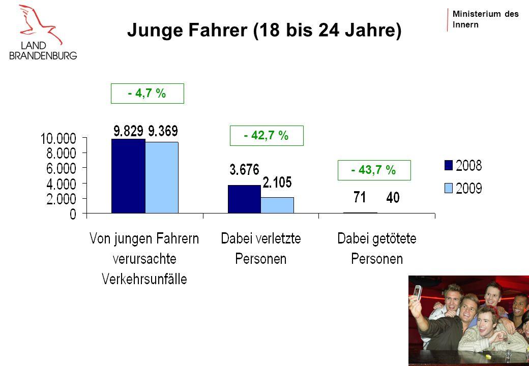 Junge Fahrer (18 bis 24 Jahre)