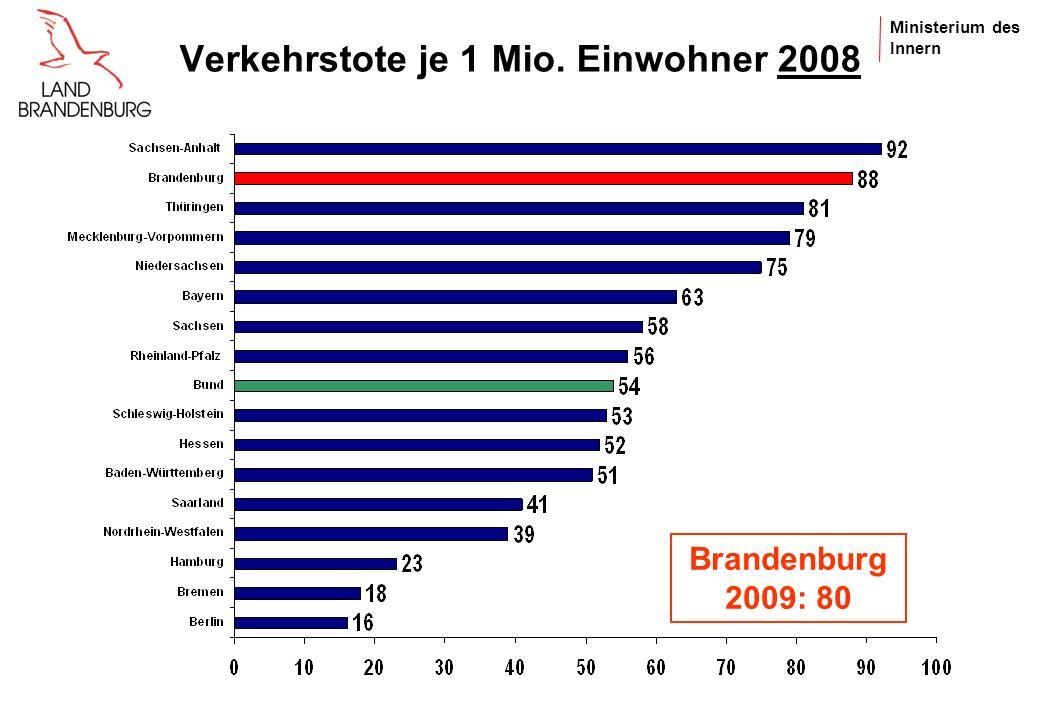 Verkehrstote je 1 Mio. Einwohner 2008