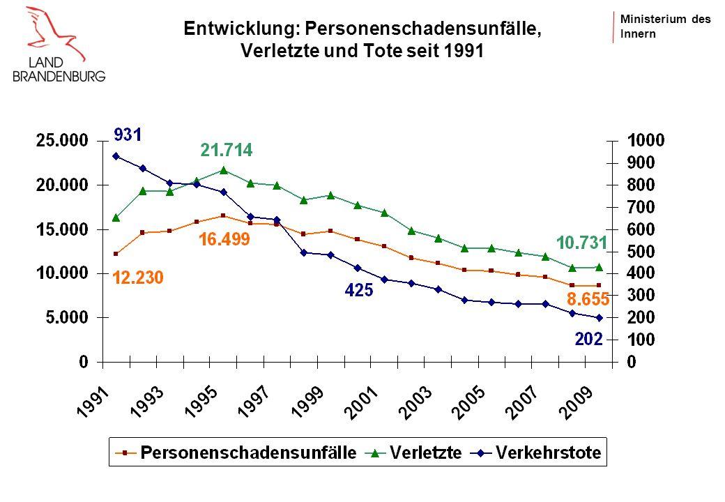 Entwicklung: Personenschadensunfälle, Verletzte und Tote seit 1991
