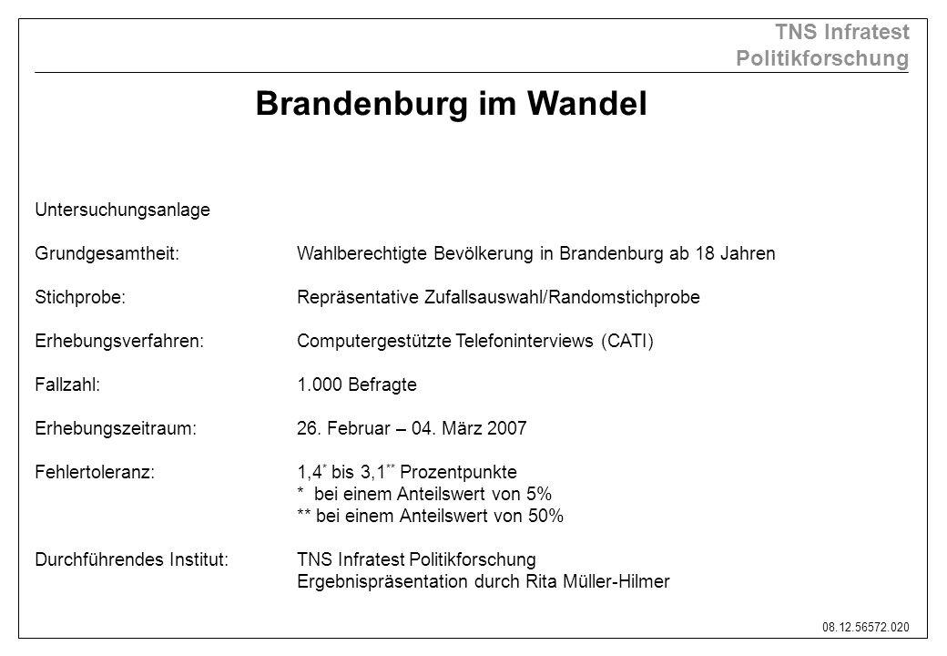 Brandenburg im Wandel Untersuchungsanlage