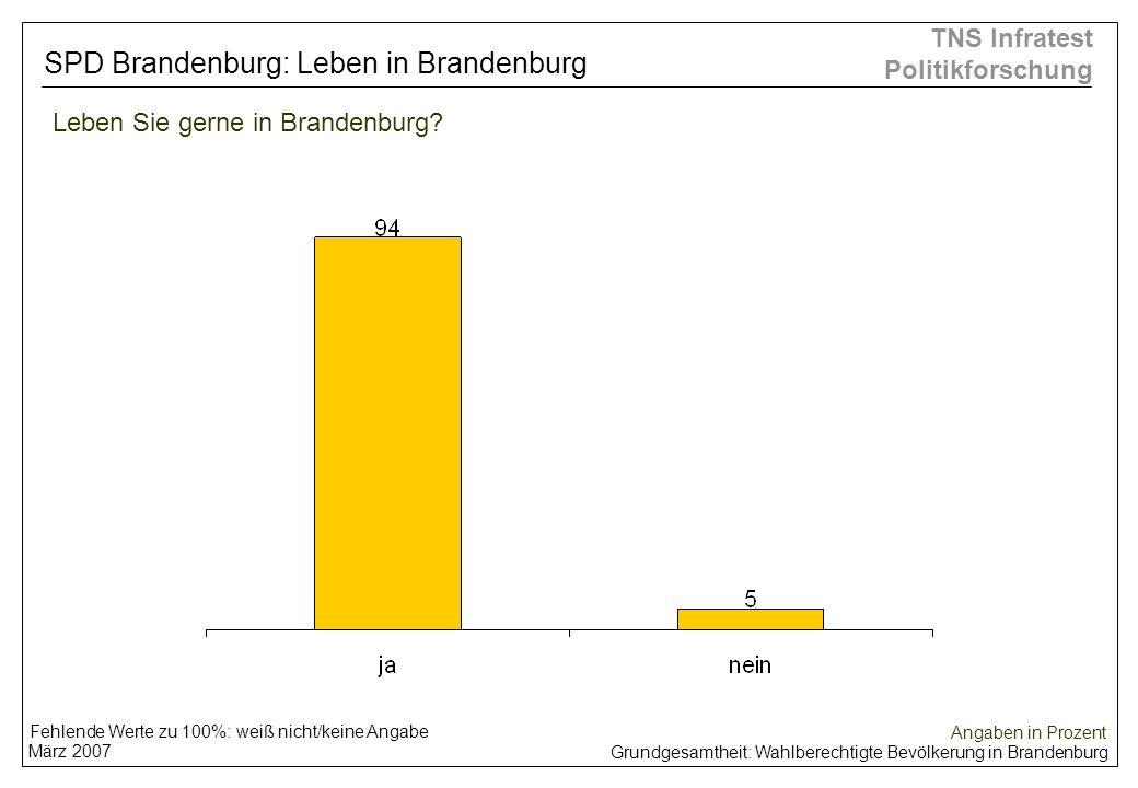 SPD Brandenburg: Leben in Brandenburg
