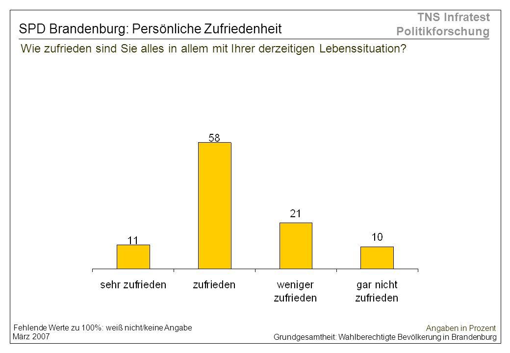 SPD Brandenburg: Persönliche Zufriedenheit