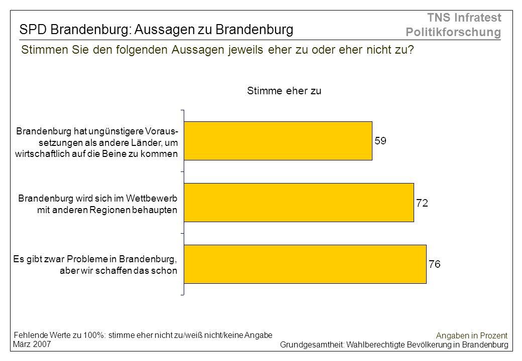 SPD Brandenburg: Aussagen zu Brandenburg