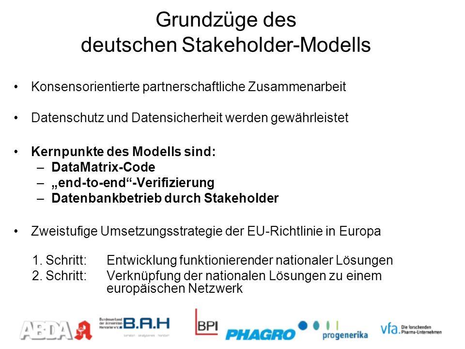 Grundzüge des deutschen Stakeholder-Modells
