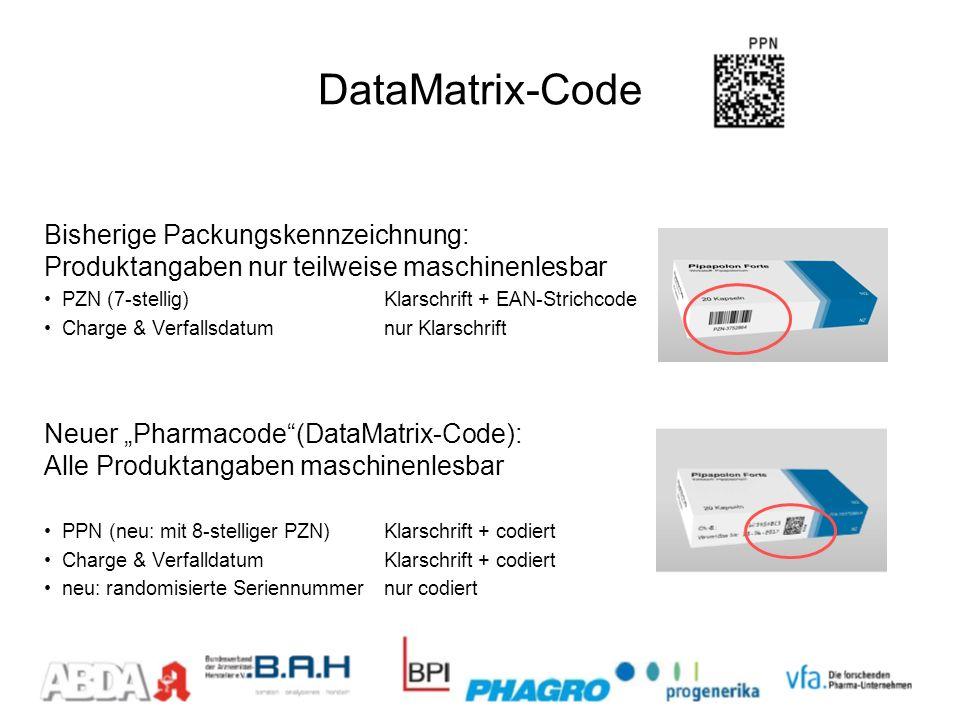 DataMatrix-Code Bisherige Packungskennzeichnung: Produktangaben nur teilweise maschinenlesbar. PZN (7-stellig) Klarschrift + EAN-Strichcode.
