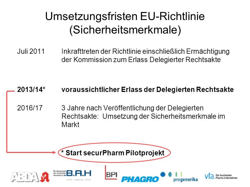 Umsetzungsfristen EU-Richtlinie (Sicherheitsmerkmale)