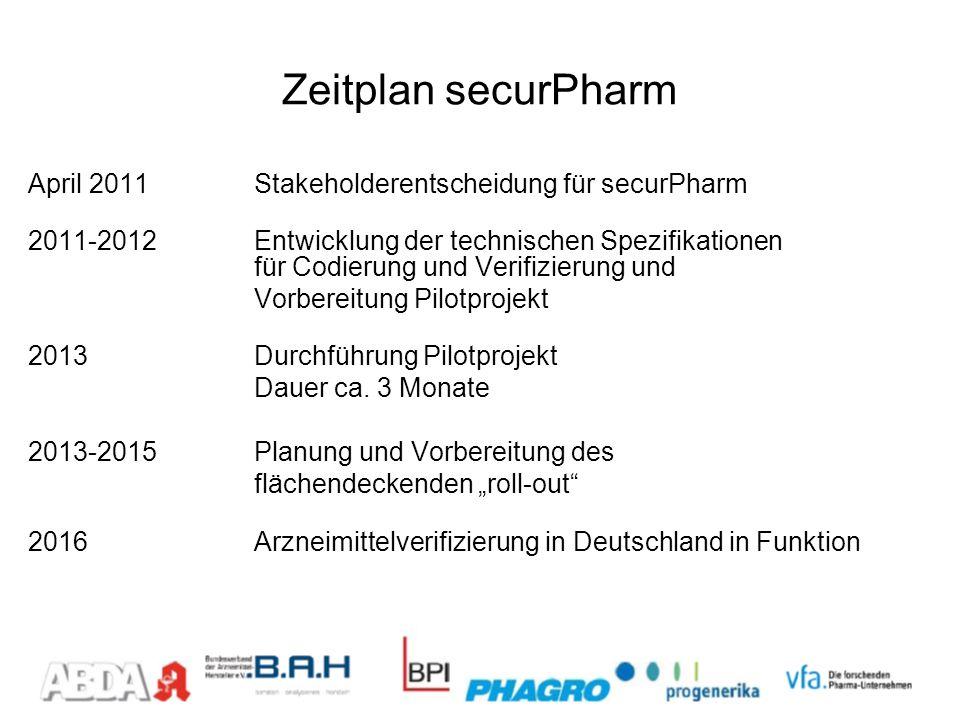 Zeitplan securPharm April 2011 Stakeholderentscheidung für securPharm