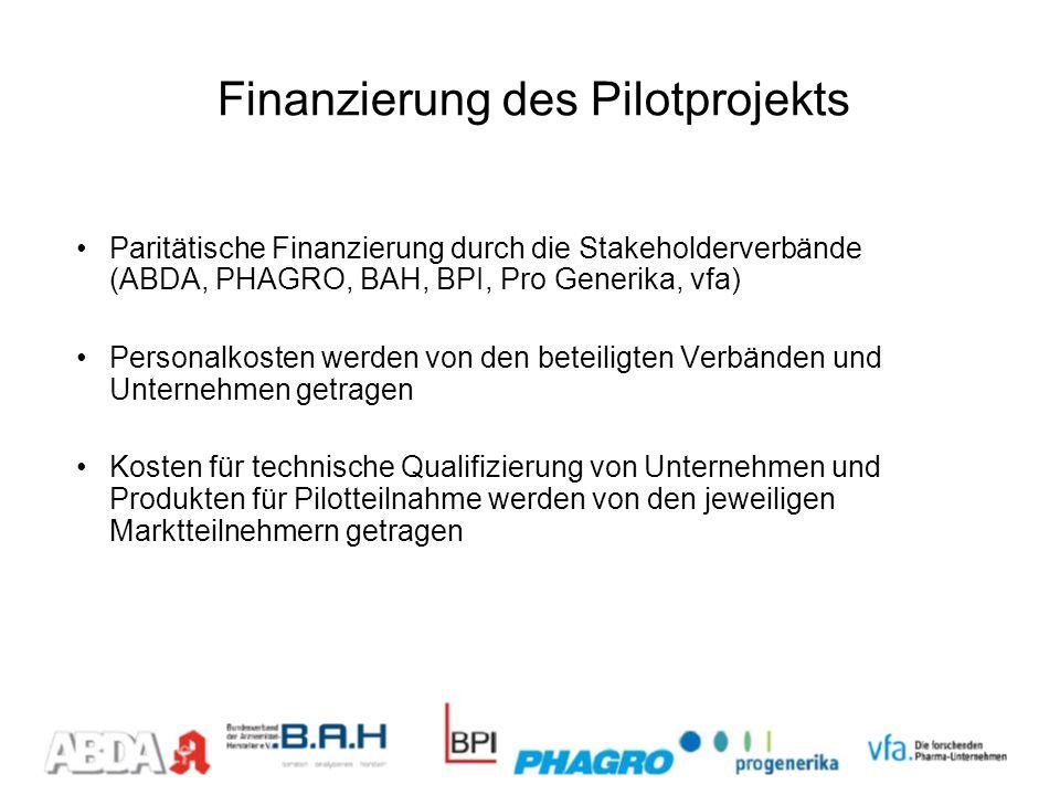 Finanzierung des Pilotprojekts
