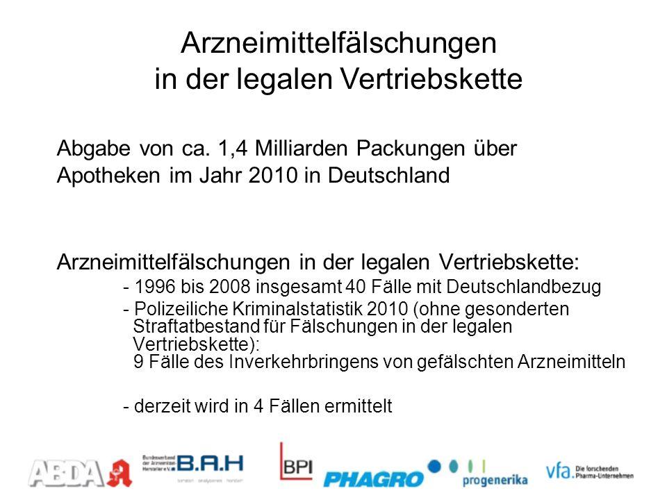 Arzneimittelfälschungen in der legalen Vertriebskette