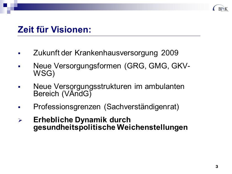 Zeit für Visionen: Zukunft der Krankenhausversorgung 2009