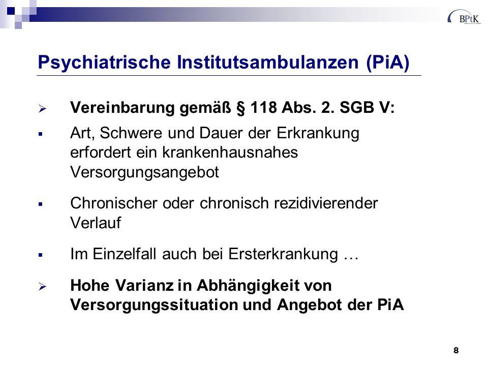 Psychiatrische Institutsambulanzen (PiA)