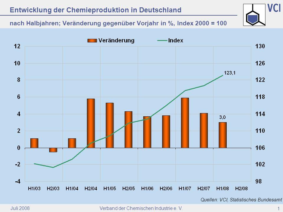 nach Halbjahren; Veränderung gegenüber Vorjahr in %, Index 2000 = 100