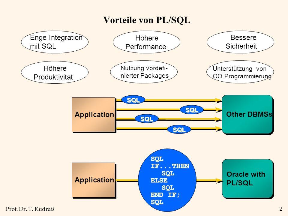 Vorteile von PL/SQL Enge Integration mit SQL Höhere Performance