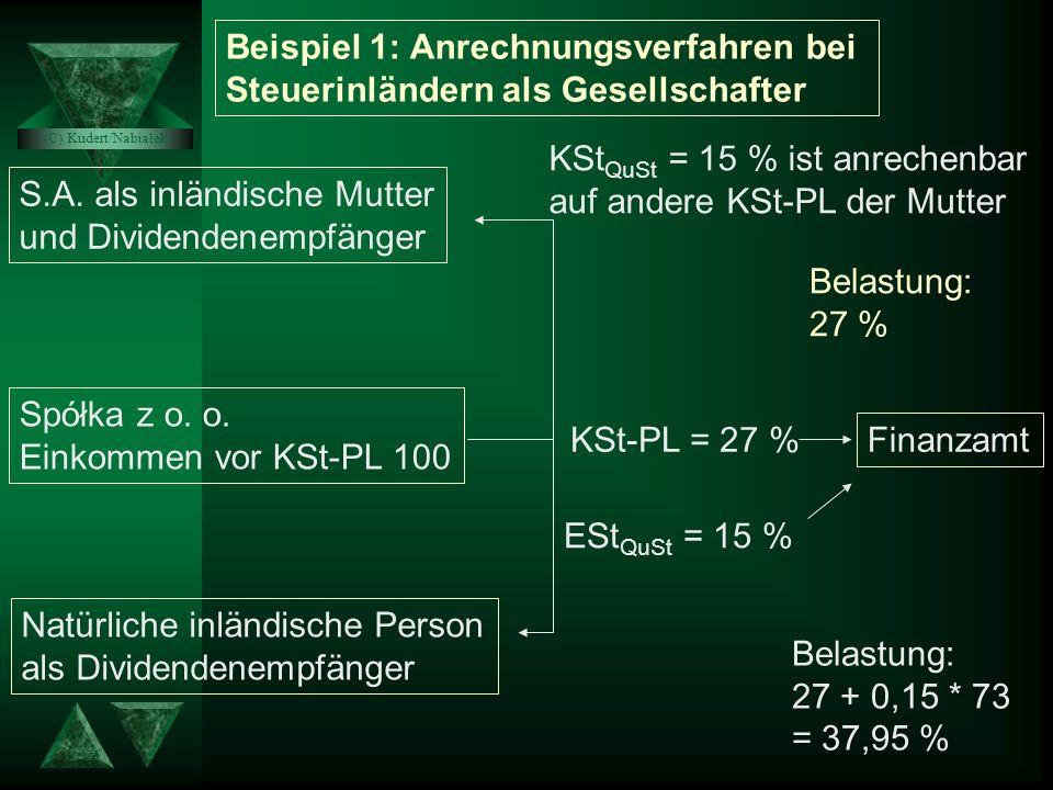 KStQuSt = 15 % ist anrechenbar auf andere KSt-PL der Mutter