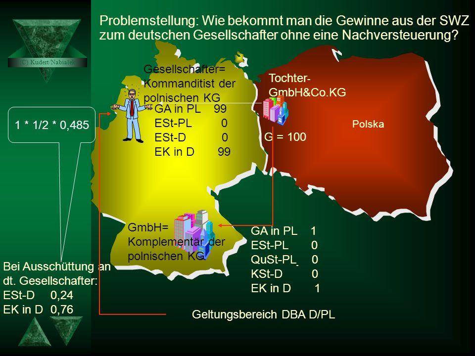 Geltungsbereich DBA D/PL