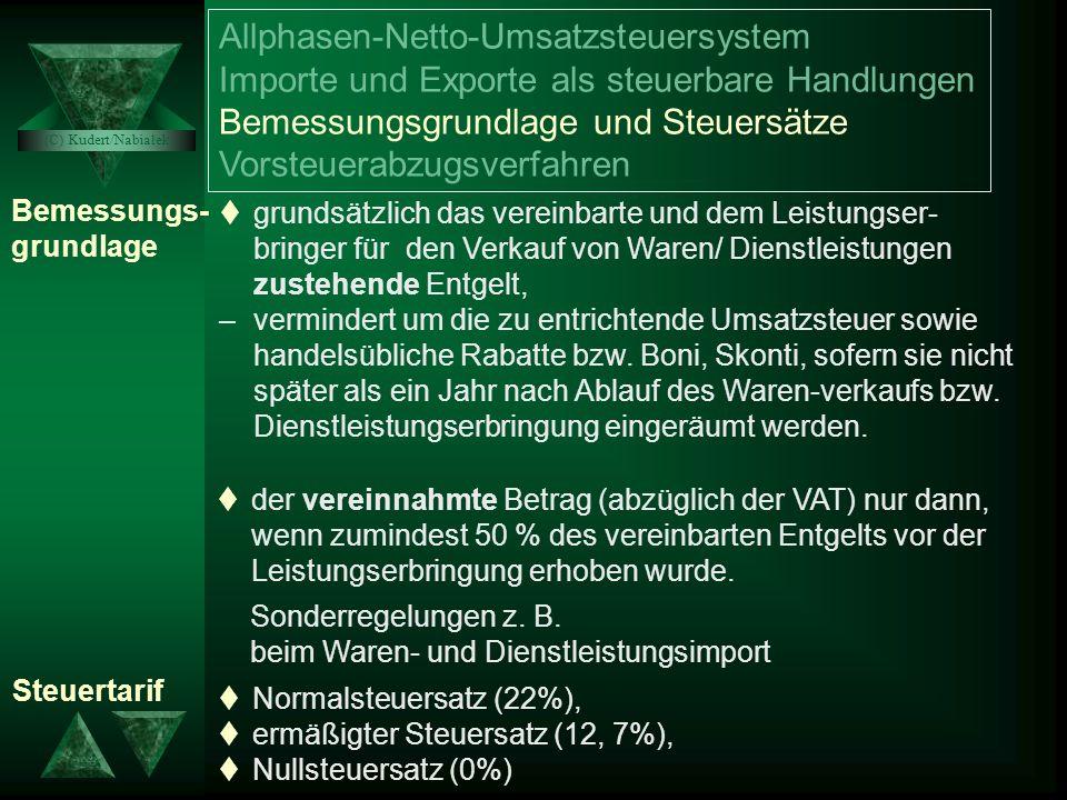 Allphasen-Netto-Umsatzsteuersystem
