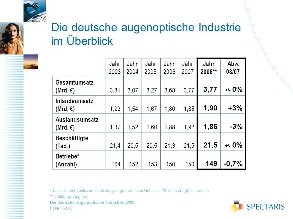 Die deutsche augenoptische Industrie im Überblick