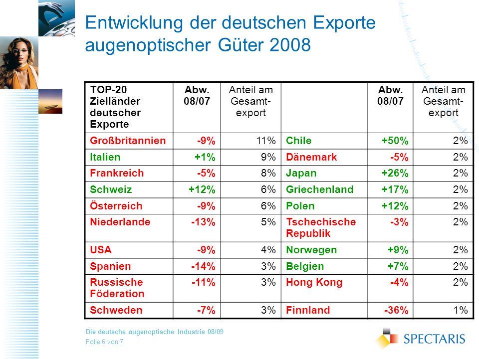 Entwicklung der deutschen Exporte augenoptischer Güter 2008