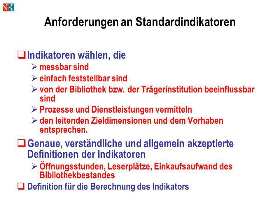 Anforderungen an Standardindikatoren