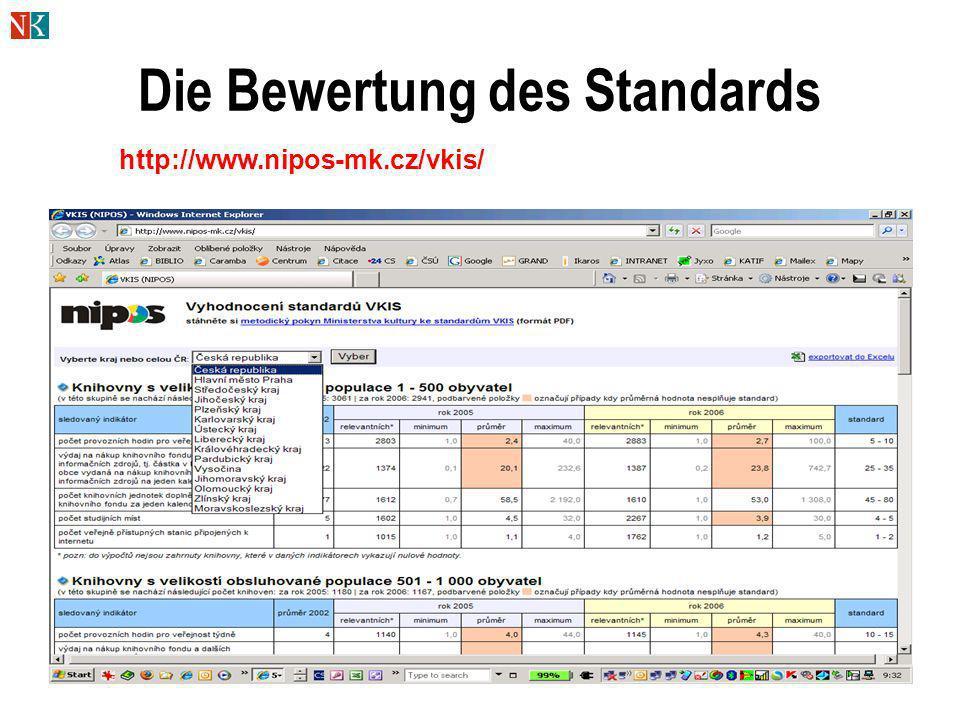 Die Bewertung des Standards