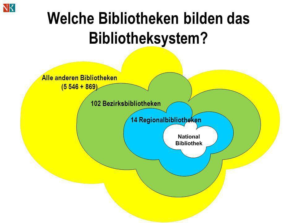 Welche Bibliotheken bilden das Bibliotheksystem